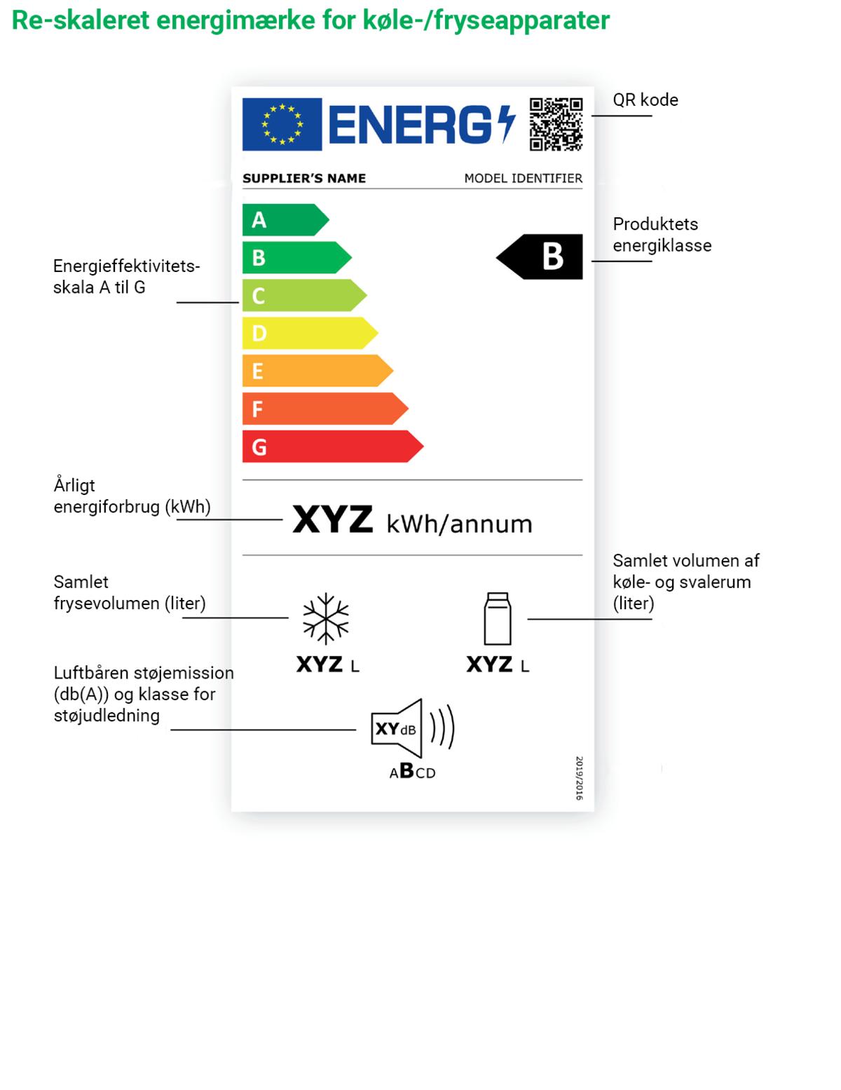 Energimærkning køle-/fryseapparater
