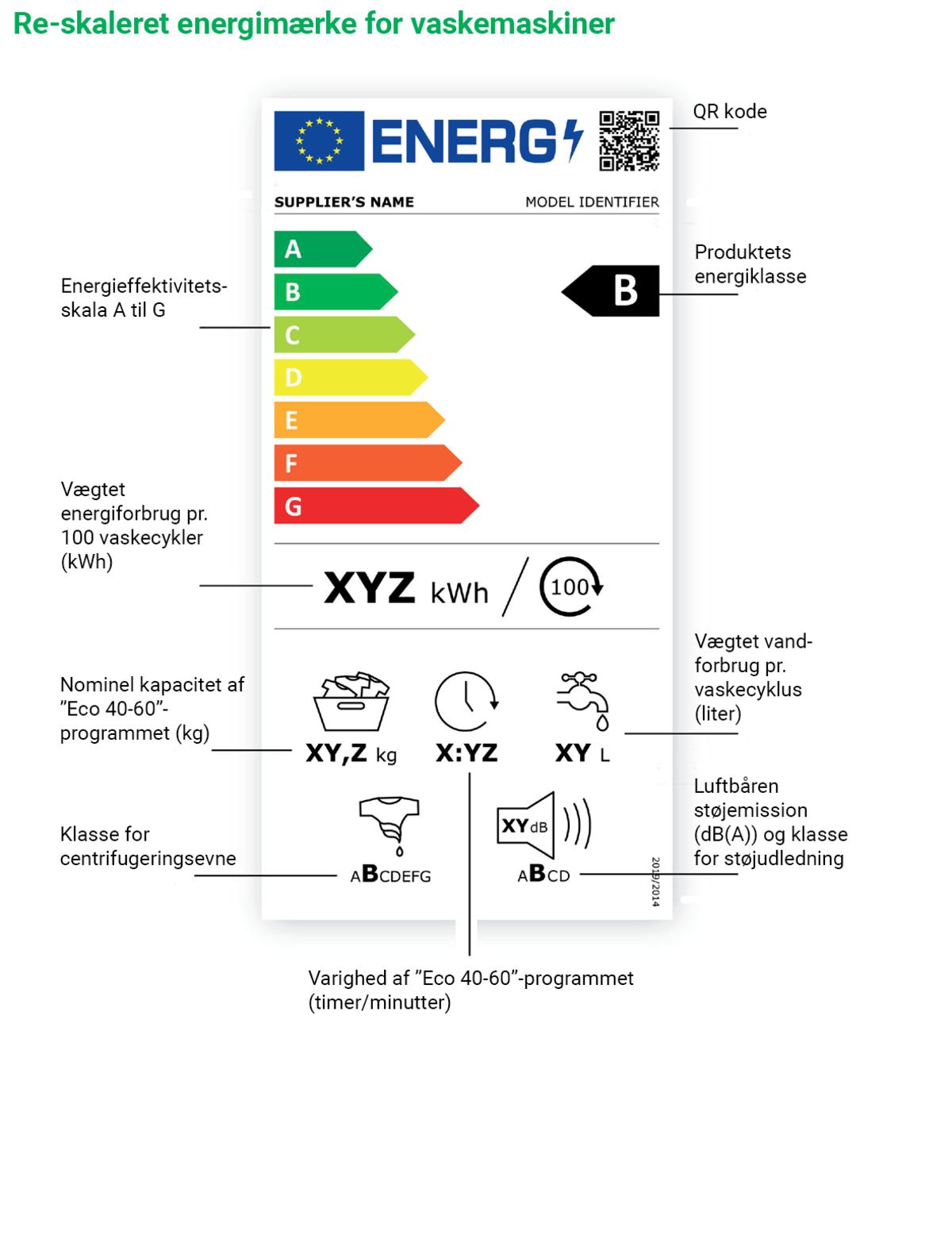 Energimærkning vaskemaskiner