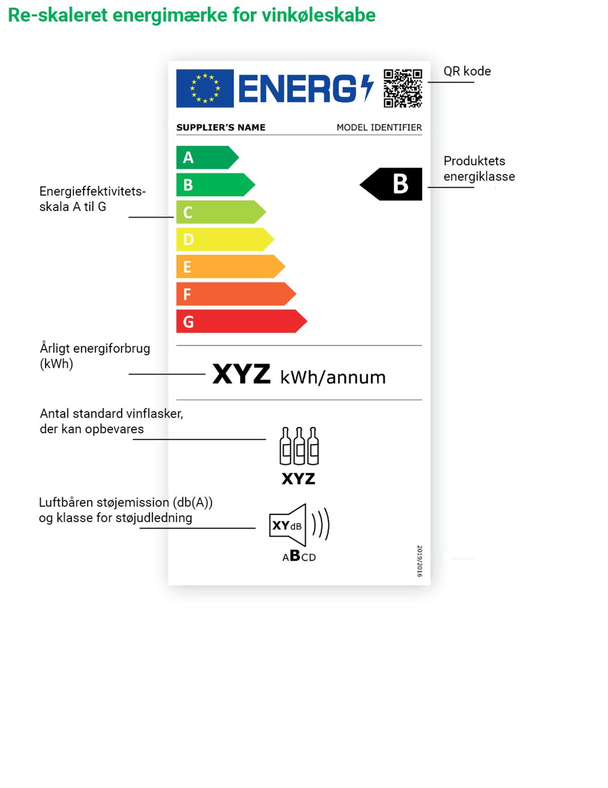 Energimærkning vinkøleskabe